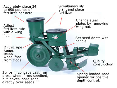 Cole Planter 12MX Multiflex Diagram